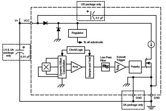 A1150、A1152、A1153、A1155、A1156、A1157 和 A1158 由一系列两线单极霍尔效应开关组成,为提高磁性开关点的精度,它们已经过工厂预校。这些器件采用 Allegro? 先进的 BiCMOS 晶片制造工艺制成,此工艺应用了取得专利的高频 4 相稳定斩波技术。该技术能在整个工作温度范围内实现磁稳定性,而且能彻底消除在恶劣应用环境下暴露的单霍尔元件装置内的固有偏移。 A115x 系列能满足许多汽车应用的需求。这些应用包括感应座椅调节导轨位置、安全带搭扣存在、引擎盖/后备箱锁闭和换挡