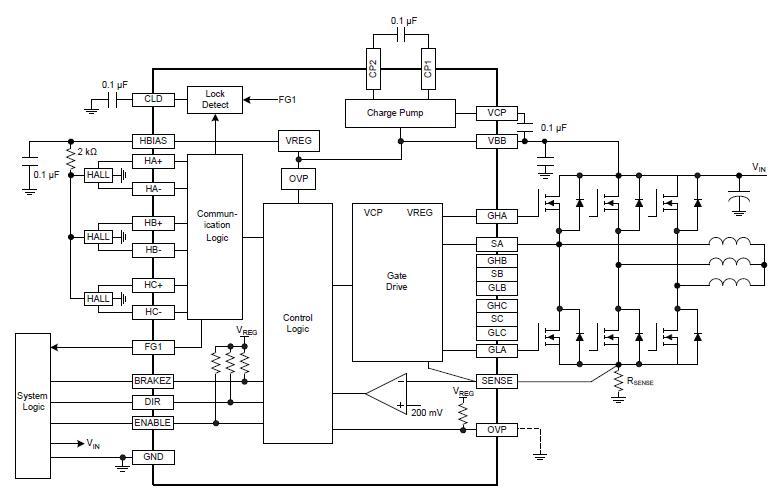a4938 - 三相无刷直流电动机预驱动器