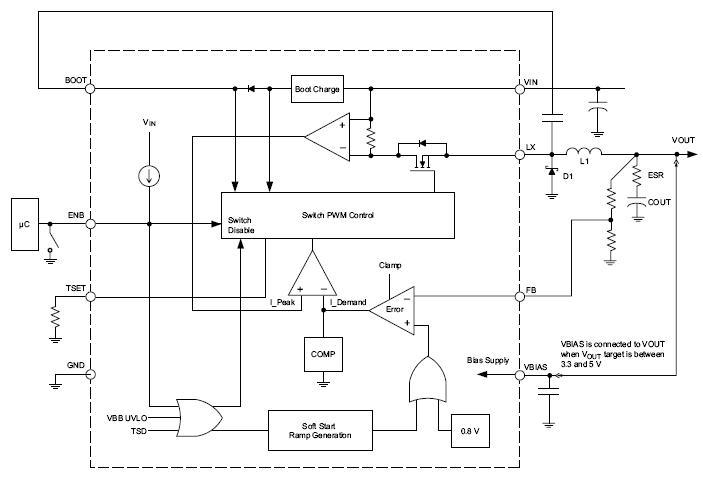 a8498-allegro公司宽输入电压3.0安培降压稳压器