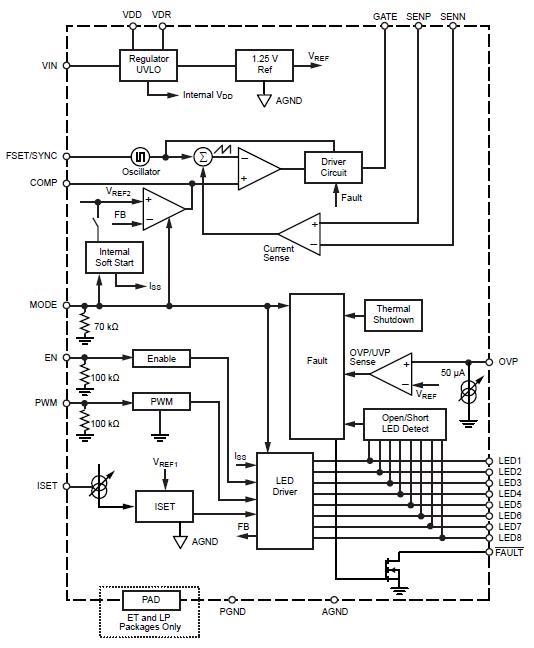 A8508应用图解