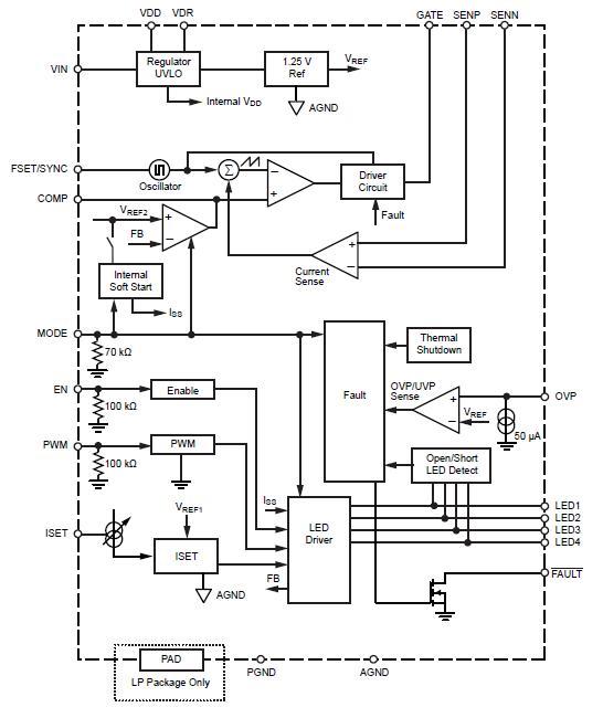 A8509应用图解